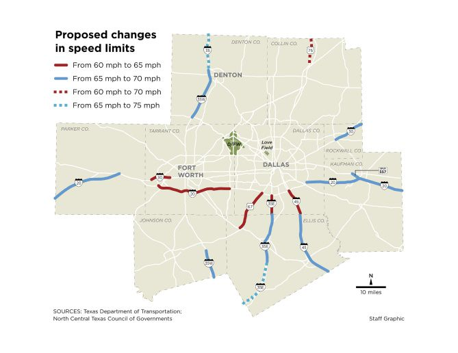Speed limits could go up on some Dallas-area highways