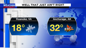 Wednesday morning colder in our part of Virginia than in Anchorage, Alaska