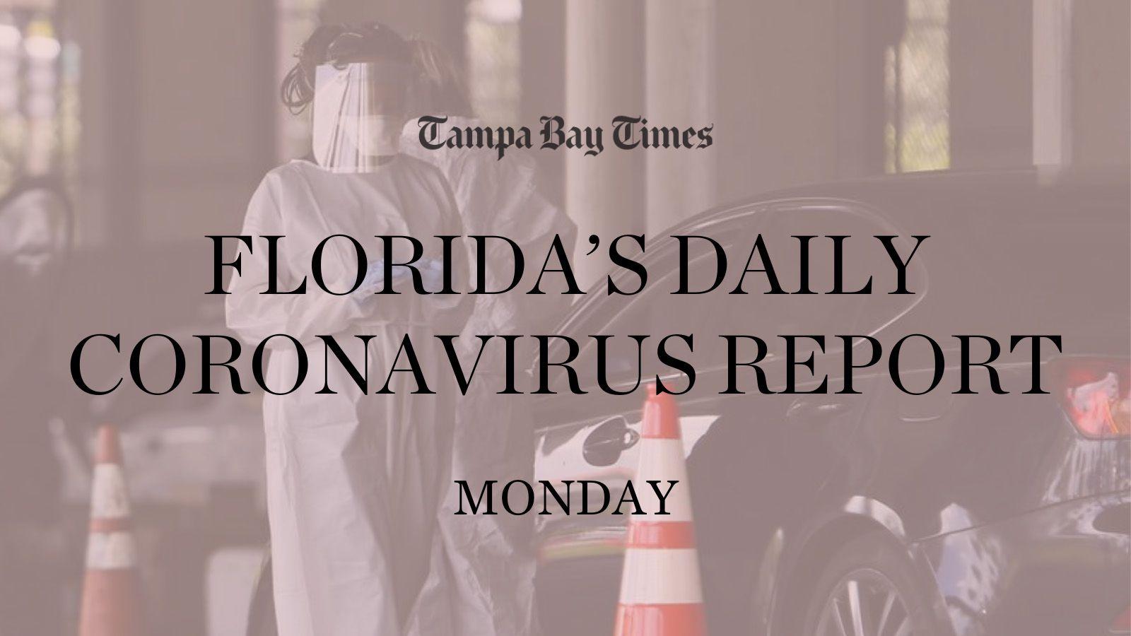 Florida Adds 6 659 Coronavirus Cases 98 Deaths Monday