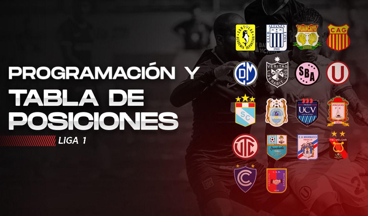 Tabla De Posiciones Liga 1 2020 En Vivo Via Gol Peru Resultado De Universitario Vs Cusco Fc Futbol Peruano La Republica